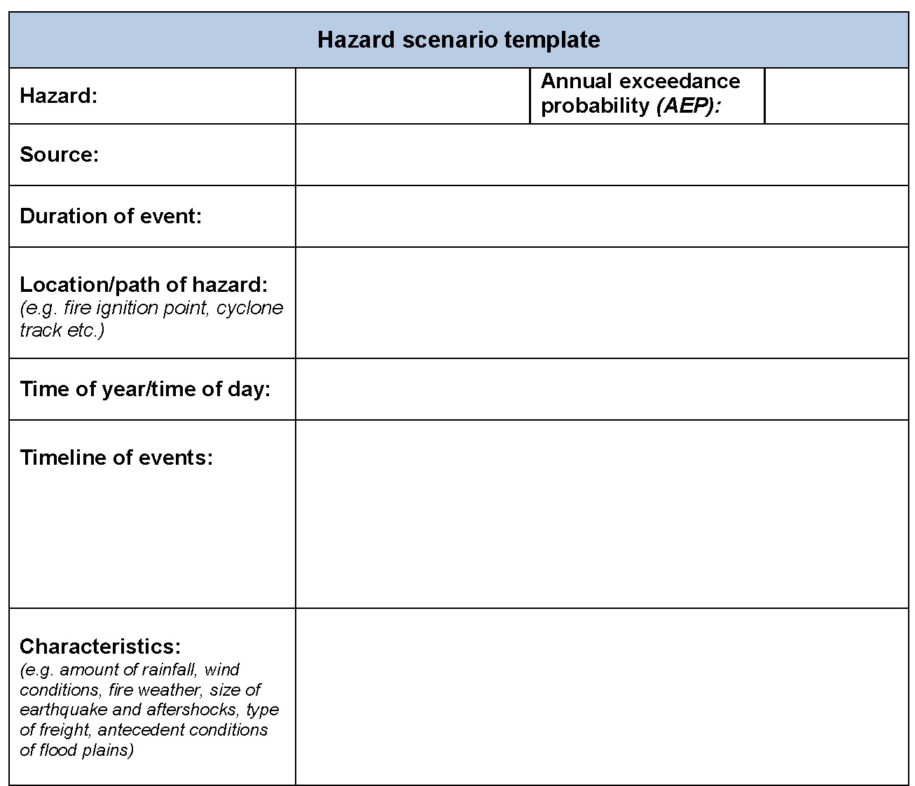 The toolbox for Hazard risk register template